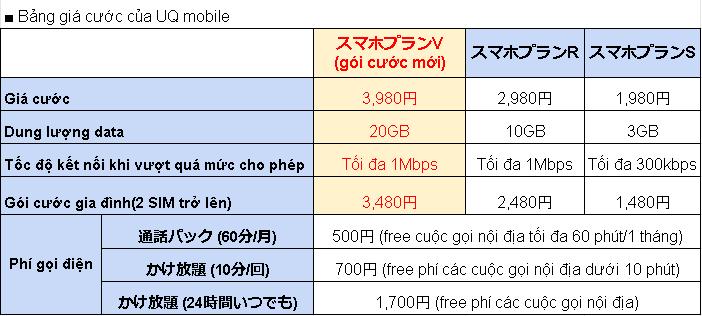 sim giá rẻ uq mobile