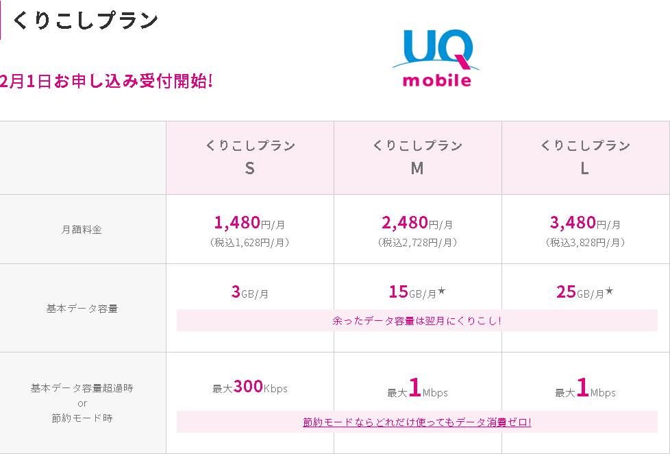 sim giá rẻ uqmobile