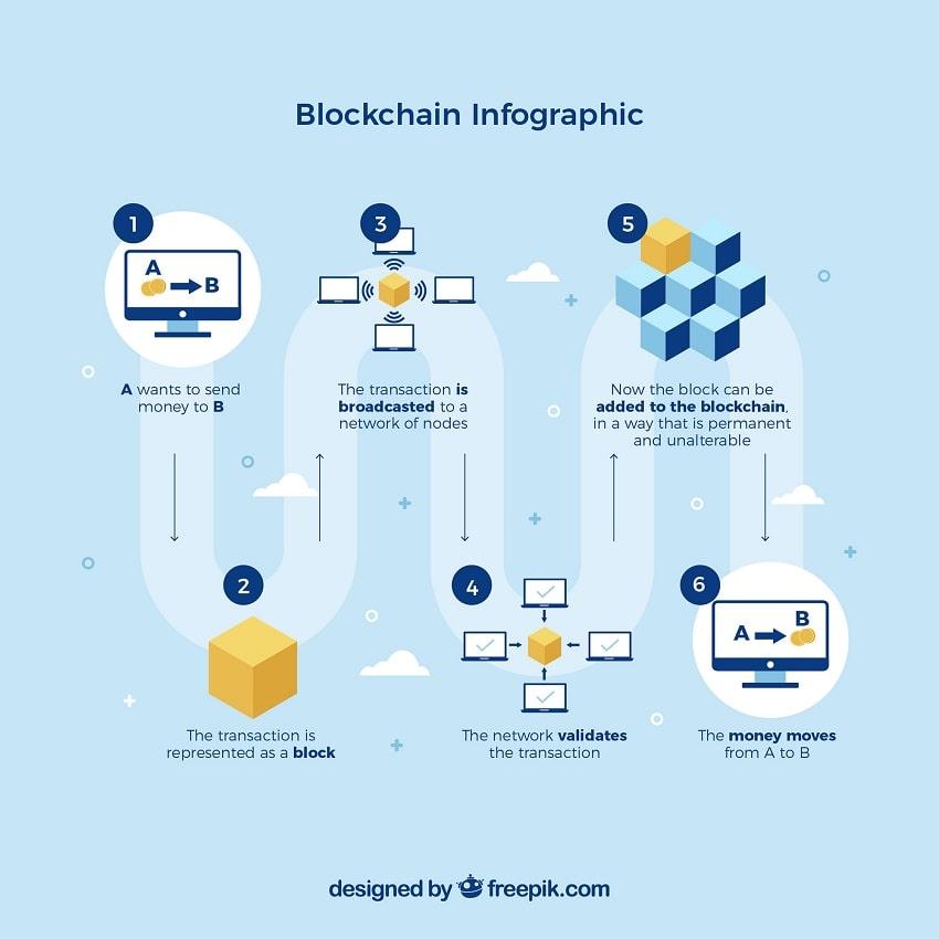 đầu tư bitcoin ở nhật