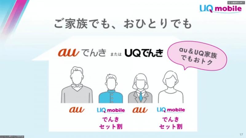 khuyến mãi uq mobile