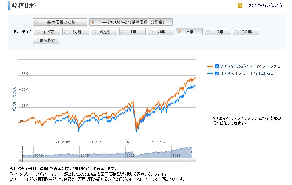quỹ đầu tư ở nhật